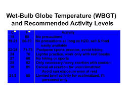 gemc environmental hypothermia resident