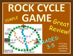 Rock Cycle Review Board Game Simple Station Activity