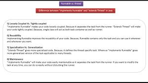 Decorator Pattern Java 8 by Java Ee Java Tutorial Java Threads Thread Vs Runnable V2