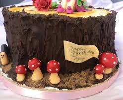 Happy Birthday Chocolate Cake Free Download