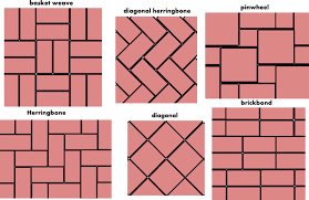 there many different types tiling patterns available wall kaf