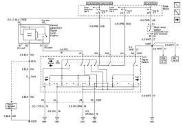 Tail Light Wiring Diagram 1995 Chevy Truck Inspirational 1997 Chevy ... 1994 Chevy Truck Fuse Block Diagrams Wiring Diagram 1995 Silverado At Anders Lmc Life My Buildpic Thread Page 4 Forum Gm Aftermarket Accsories Elegant Chevrolet Step Side 5 Speed Trans 6 Lift 3 Exhaust Speedometer And Shifting Problems Wheel 06candyrado 1500 Regular Cabshort Bed Specs Photos Dashboard Carviewsandreleasedatecom Pickup With Air Ride Youtube 1997 Chevy Silverado Extended Cab Step Side Google Search Ck 3500 Series Information Photos Zombiedrive Tail Light Beautiful Pretty
