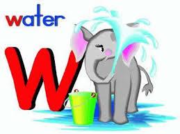 Water Theme Activities And Crafts For Preschool Kindergarten