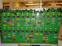 Word Wall Ideas Americoelectric Com Take A Tour Of Room 503 Mrs Goys Third Grade Blog