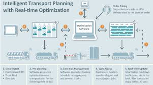 Truck Scheduling Software - Best Image Truck Kusaboshi.Com Vehicle Maintenance Log Book Template Car Tips Prentive Maintenance Program Mplate Romeolandinezco Fleetio Pricing Features Reviews Comparison Of Alternatives The Original Care Software Free Download Truckdomeus Automotive Wolf Software Fleet Management Excel Spreadsheet Free Onlyagame For Prentive Repair On Trucking Protransport Dispatch System Modular Ming Systems Inc Best 2018 Program And Truck