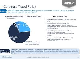 Hotel Survey Report From BottomLine Group