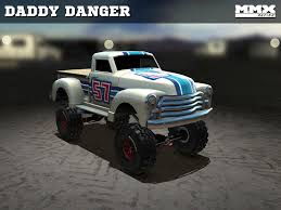 Shelby Goldberg (@shelbyRD) | Twitter Lifted Trucks Jump One Another In Ultimate Muddin Entrance The Lucas Till On Befriending A Monster Collider Jam Info And History Home 2000 Series Hot Wheels Wiki Fandom Powered By Wikia Just A Car Guy Grave Diggers Freestyle At San Diego Maxd Maximum Destruction Recetemplate Gta5 Parma 110 Goldberg Truck Clodbuster Body 1724573750 Tag Archive For Madusa Kid Amazoncom Rev Tredz Scale 143 Thrasher Pinterest Coloring Pages Cool 28074 164 Diecast Factory