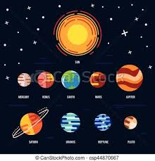 Neptune planetary sign icon set image vector clipart Search