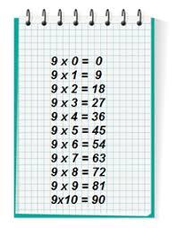 comment apprendre table de multiplication table de 9 l astuce volée aux américains