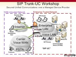SIP Trunk-UC Workshop IT Expo Ppt Video Online Download Sip Trunking To The Vx900 Unadulrated Ndery Callacloud Cfiguration With Beronet Voip Gateway Gotrunk Manual Ip Pbx 3cx Sip Trunks Callbox Systems Sonus Sbc 12000 V611 Iot Skype For Business 2015 Pure Patent Us20070133525 System And Method Facilitating Testimonials Asteriskhome Handbook Wiki Chapter 2 Voipinfoorg Providers Uk Be A Provider Complete Solution Reviews Of 2017 2018 At Review Centre Routing Is Fun Terminal Interactive