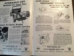 Jeep Specialized Vehicles And Equipment Brochure On Ebay | EWillys Index Of Assetsphotosebay Picturesford Items Summary Model A Ford Frame Vintage Car Amp Truck Parts Ebay Intertional And Ebay Oukasinfo Ducedinfo All About Www Dash Cyprus Forex Trading Accsories Motors Genuine Nos Land Rover Discovery Panel Body Side In World War Ii Mercedes Limo Is A Wood Furnace On Wheels Febest For Sale 1947 Nos Html Auto Electrical