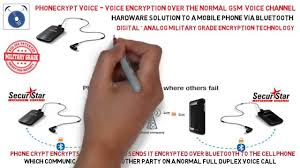 Voice / VOIP/ Hardware / Encryption / Devices / India / Mobile ... What Is Voip And It Good For Skype Video Door Phone Suppliers Top 5 Android Apps For Making Free Calls Cell Down How To Use Magicjack Voip Phone Service Youtube Wifi Sip Manufacturers At Mobile Wikipedia Benefits Downfalls Of Services Hp 4120 Ip J9766b Lync Ebay Web Design Concept Smartphone With Text Voip On Display Dangvoip Gryphon Secure
