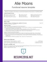 Resume Examples Ubc With Lovely Associates Degree