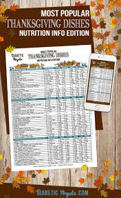 Halloween Candy Carb List by Popular Thanksgiving Dishes Nutrition Info Edition Diabetic Angels