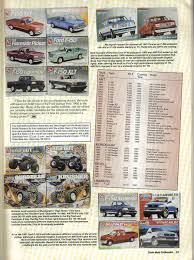 Ford Truck Model History - The FORDification.com Forums Fileford F150 King Ranchjpg Wikipedia New 2018 Ford For Sale Whiteville Nc Fseries A Brief History Autonxt Truck Model History The Fordificationcom Forums Ford Fseries Historia 481998 Youtube Image 50th Truck With Raftjpg Matchbox Cars Wiki Fandom Readers Letters Of Pickups In Brief Photo Pickup From Rhoughtcom Two Tone Lifted Chevrolet Silly Video Of Trucks F1 F100 And Beyond Fast American First In America Cj Pony Parts Stepside Vs Fleetside Bed Style Terminology