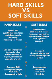 Soft Skills And Hard Skills: Understanding The Difference ...