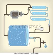 Water Tank Pipes Pictures by Infographics Scheme Liquid Water Tank Pipes Stock Vector 388799152