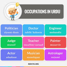 Occupations In Urdu Rekhta Basics Learn Urdu Urdu Words Urdu