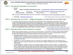 Confidential Law Enforcement Telephone, Cellular, Satellite & VoIP ... Digitone Call Blocker Frequently Asked Questions Patent Us08978 Voice Over Internet Protocol Voip Telephone Shoretel Standard Statement Of Work Rev2 Over Ip Us20070121598 Emergency Call Methodology For Voipasteriskpdf Session Iniation Protocol Zyxel P2812hnuf1 Default Password Login Manuals And Reset Ex99117jpg
