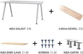 Ikea Laiva Desk Dimensions by My 80 Diy Ikea Standing Desk