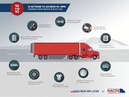100 Roadshow Trucking Digging Deeper Into NACFEs Run On Less Truck FuelEfficiency