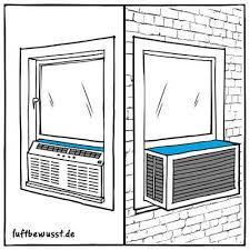 klimaanlage einbau wie funktioniert es top modelle