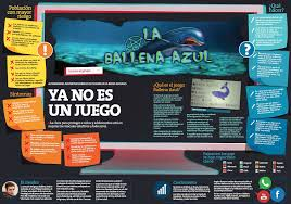 La Ballena Azul ya no es un juego Lima
