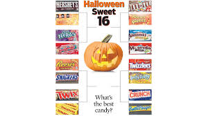 Halloween Candy Calories List by Halloween Sweet 16 What U0027s The Best Candy Carroll County Times