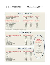 2015 Postage Rates USPS MailProsusa