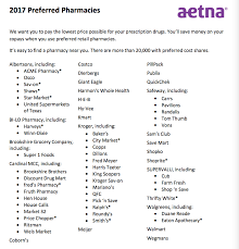 aetna pharmacy management help desk aetna review quote