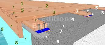 margelle piscine en bois comment faire le lien avec une piscine terrasse en bois
