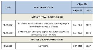 la directive cadre sur l eau dce syndicat mixte pour l