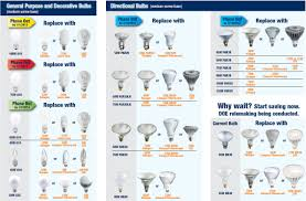 Philips Lamps Cross Reference by Light Bulb Sizes Types Shapes U0026 Color Temperatures Reference Guide