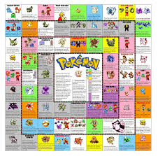 Pokemon Drinking Game Version 4 Now With Finished Johto Map AND A High Quality Download Option For Both Boards
