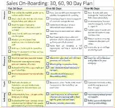 90 Day Plan Template Excel Business