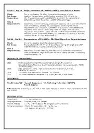 Format For College Resume Scholarship Samples Examples Objective Application Example Student Athlete