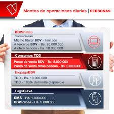 Gaceta Oficial Banco De Venezuela