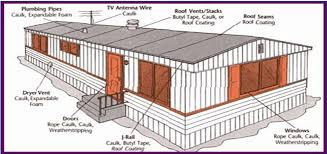 Plumbing Supplies For Mobile Homes Home Parts M Supply Warehouse