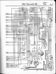 New 1963 Chevy Truck Wiring Diagram | Otomobilestan.com 31966 Chevy Power Steering Upgrade Hot Rod Network 1963 Truck Wiring Harness Clips Example Electrical Tail Light Diagram C 10 New 1962 Wellreadme Custom Lowered C10 Pickup On Accuair Suspension Wheelpros Chevrolet Ck Pro Street 502 Cid V8 Engine Filephotographed By David Adam Kess Truck Bedjpg 1960 Product Diagrams Lowrider Magazine 1 Ton Flatbed Youtube Tattoo Collector Stock Photos Images Alamy Bagged Kustom