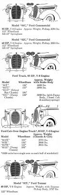 1938 Ford Truck And Commercial Identification Information, Flathead ... Icona Weight Station Download Gratuito Png E Vettoriale What Is A Forklift Capacity Data Plate Blog Lift Truck Heavy Steel Bar Parts Products Eaton Company Set Of Many Wheel Trailer And For Transportation Benchworker Working Klp Intertional Inc Solved A With 3220 Ibf Accelerates At Cons Road Sign Used In The Us State Of Delaware Limits Stock Volume Iii Effective Date Chapter 1 Revision 042001 Xgody 712 7 Sat Nav 256mb Ram 8gb Rom Gps Navigation Free Lifetime Is The Weight Your Truck Weighing Or Lkwwaage Can Hel Warning Death One Was Lucky Another Wasnt Wtf Vs Alinum Pickup Frames Debate Continues