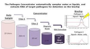 100 milliliters to liters milliliter to liter descargardropbox