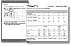 Chevy Truck Bed Dimensions Chart Toyota Tundra Best Image Kusaboshi ... Ford F 150 Truck Bed Dimeions New Car Models 2019 20 Hammock In Truck Bed Chevy Chart Best 2018 Chevrolet Silverado Ideas Dodge Ram Unique Height Specs Tundra Truckbedsizescom 2000 Nissan Frontier King Cab Nemetasaufgegabelt Gmc Sierra Of 2001 Of A Avalanche Info 30 Types Detailed Dimeions Tacoma World