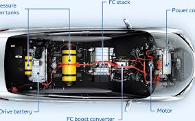 100 Fuel Cells For Trucks Majority Of Automotive Execs Still Believe Batterypowered Cars Will