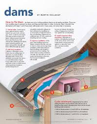 Insulate Cathedral Ceiling Without Ridge Vent by Roofing U2014 Basis Of Design