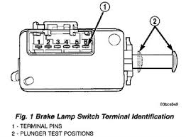 Brake And Lamp Inspection Test by 1995 Dodge Dakota Brake Light Switch Questions With Pictures
