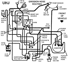Chevy 305 Vacuum Line Diagram - Electrical Work Wiring Diagram • Lowered 1970 Gmc C15 Chevy C10 Youtube 1972 Bana Trash Can Truck Forum Hemmings Find Of The Day Chevrolet Cheyenne P Amazo Effect Vega Invegarated 6772 Forum Luxury 67 72 Trucks For Sale A Guide My Buddies Truck Mod Central White Pearl Hot Rod Network Lovely 1971 Ece 4 6 Drop Install Lakoadsters Build Thread 65 Swb Step Classic Parts Talk Nemetasaufgegabeltinfo 1978 Fleet Side Wiring Diagram Example Electrical Pics Of Lowered Ford Trucks Page 16 Ford