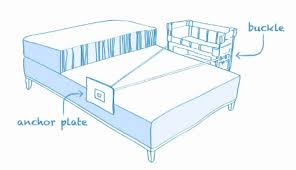 Halo Bed Rail by Best And Safest Bed Sharing And Bed Side Co Sleepers