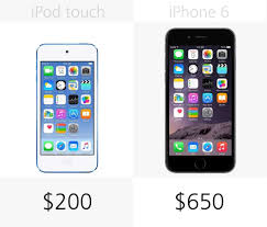 How Much Does An Iphone 6 Cost