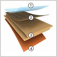 laminate wood flooring buying guide at menards