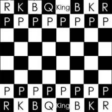 Proper Chessboard Layout Source